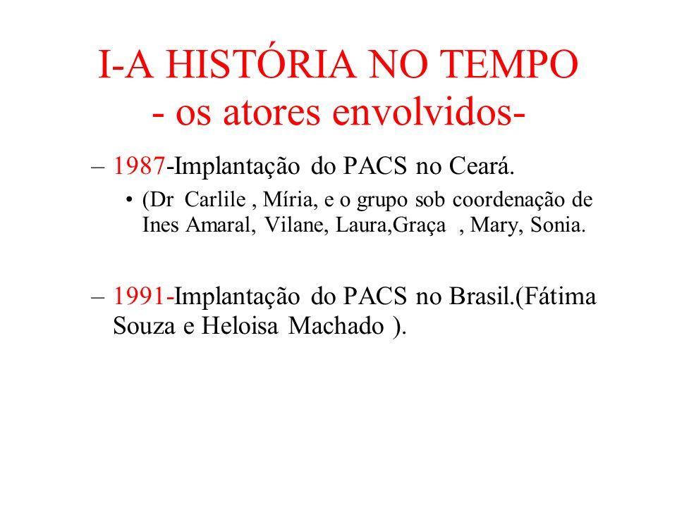 I-A HISTÓRIA NO TEMPO - os atores envolvidos- –1987-Implantação do PACS no Ceará.