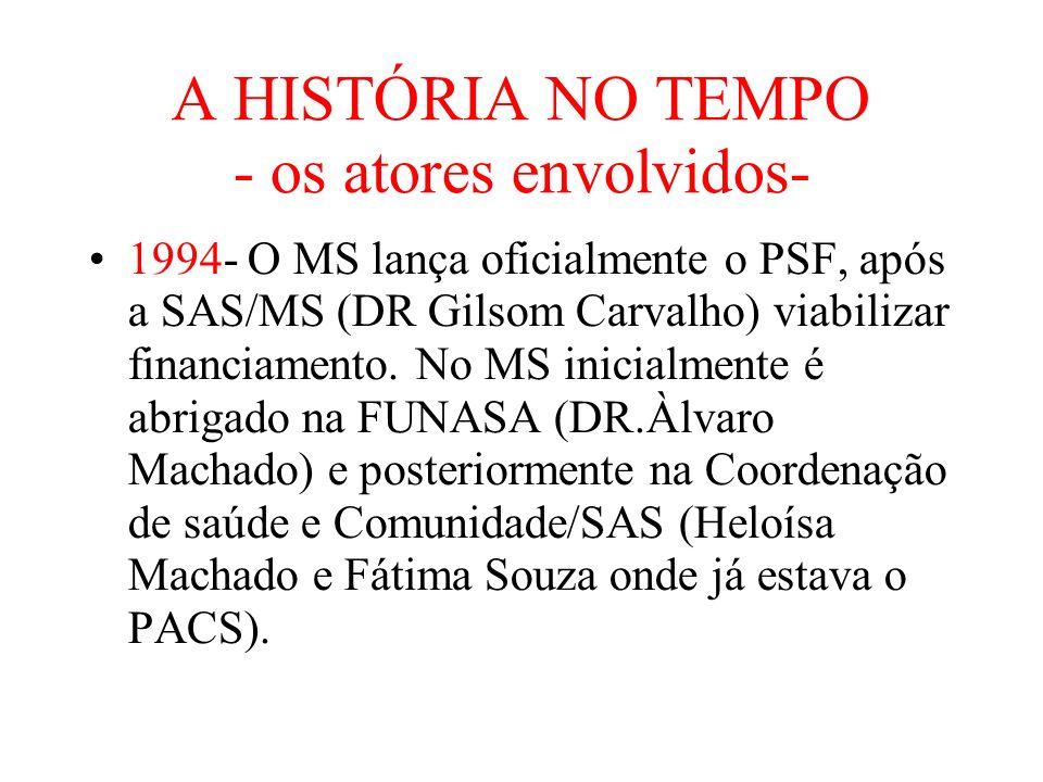 A HISTÓRIA NO TEMPO - os atores envolvidos- 1994- O MS lança oficialmente o PSF, após a SAS/MS (DR Gilsom Carvalho) viabilizar financiamento.