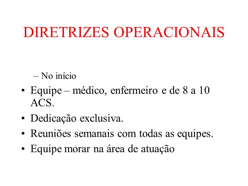 DIRETRIZES OPERACIONAIS –No início Equipe – médico, enfermeiro e de 8 a 10 ACS.