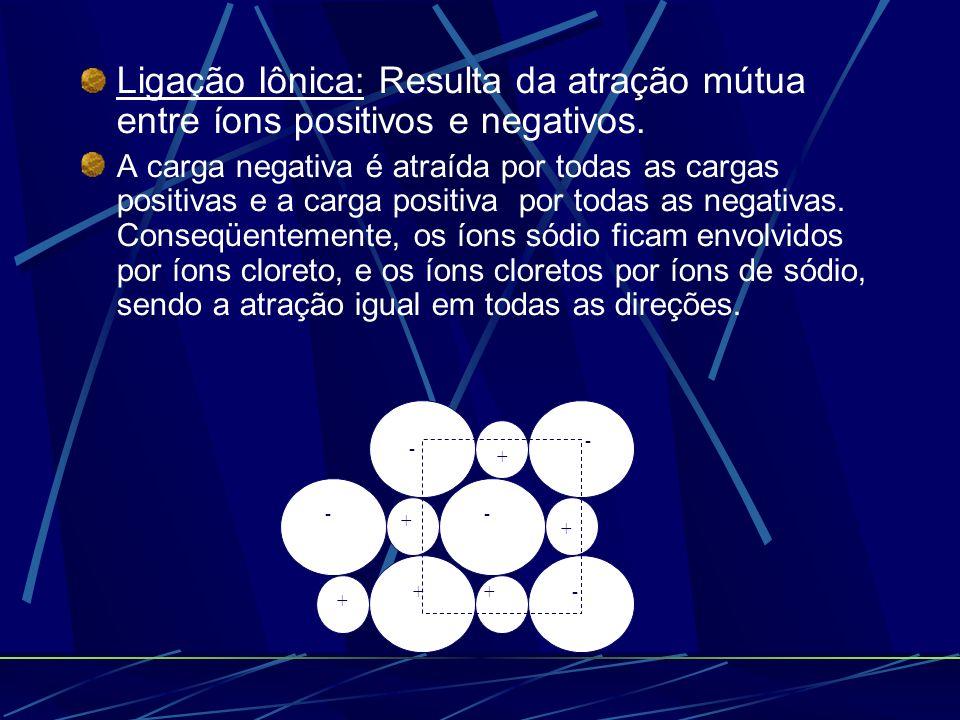Ligação Iônica: Resulta da atração mútua entre íons positivos e negativos. A carga negativa é atraída por todas as cargas positivas e a carga positiva