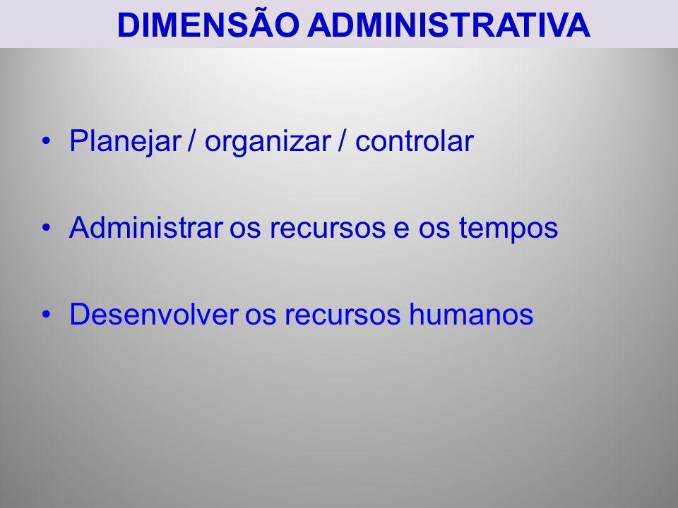 DIMENSÃO ADMINISTRATIVA Planejar / organizar / controlar Administrar os recursos e os tempos Desenvolver os recursos humanos
