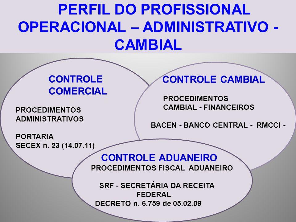 PERFIL DO PROFISSIONAL OPERACIONAL – ADMINISTRATIVO - CAMBIAL CONTROLE COMERCIAL PROCEDIMENTOS ADMINISTRATIVOS PORTARIA SECEX n. 23 (14.07.11) CONTROL