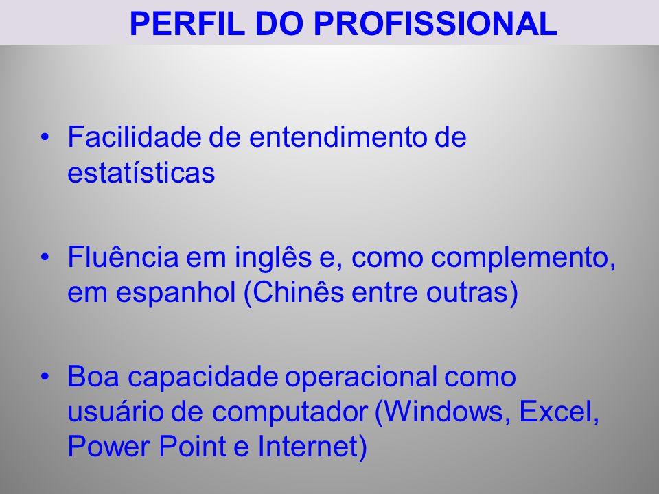 PERFIL DO PROFISSIONAL Facilidade de entendimento de estatísticas Fluência em inglês e, como complemento, em espanhol (Chinês entre outras) Boa capaci