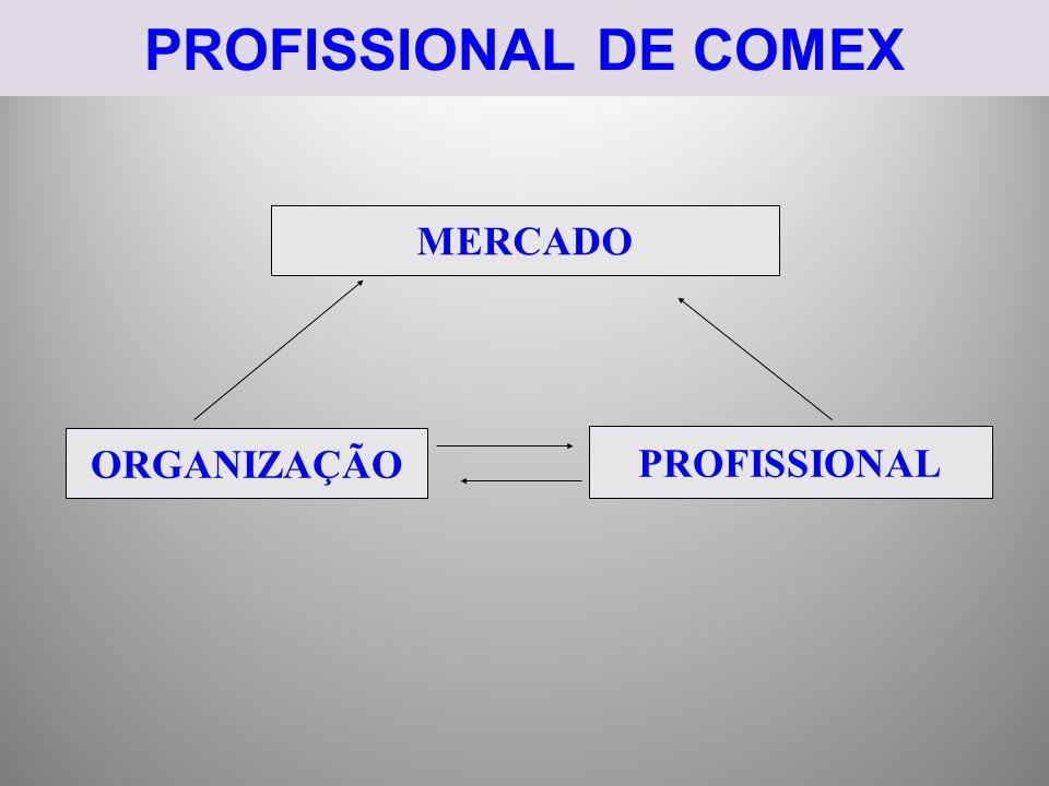 MERCADO ORGANIZAÇÃO PROFISSIONAL