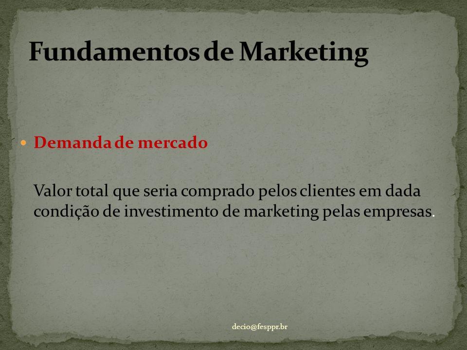 Demanda de mercado Valor total que seria comprado pelos clientes em dada condição de investimento de marketing pelas empresas. decio@fesppr.br