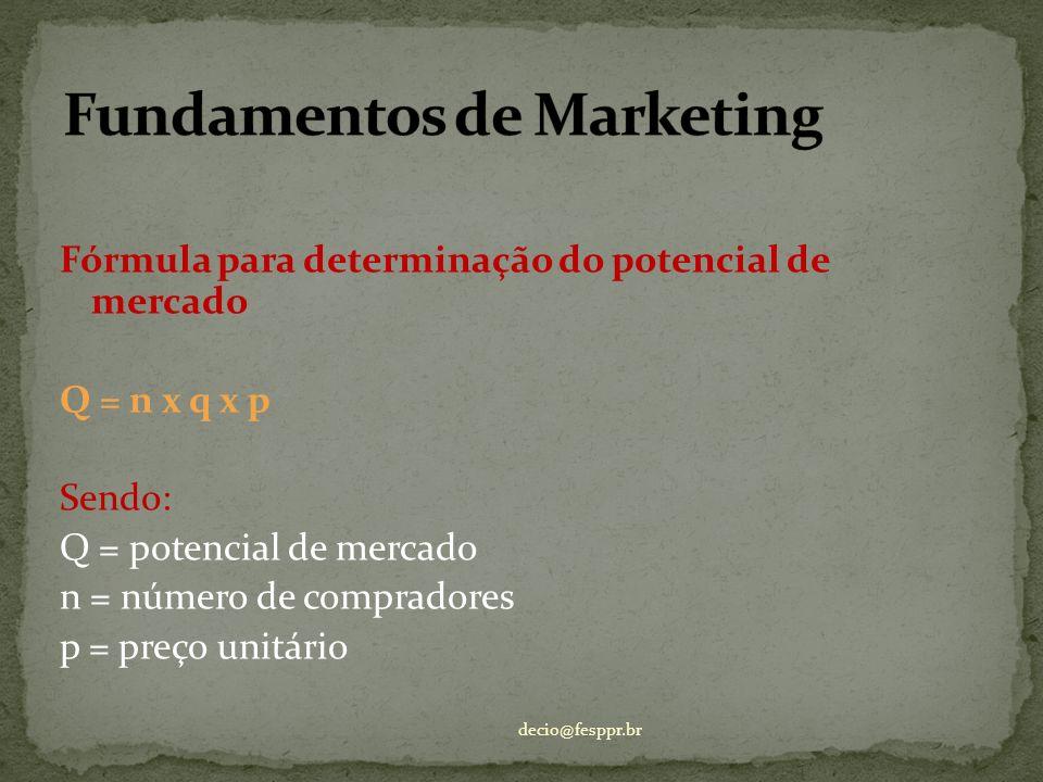 Fórmula para determinação do potencial de mercado Q = n x q x p Sendo: Q = potencial de mercado n = número de compradores p = preço unitário decio@fes