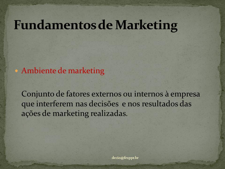 Ambiente de marketing Conjunto de fatores externos ou internos à empresa que interferem nas decisões e nos resultados das ações de marketing realizada