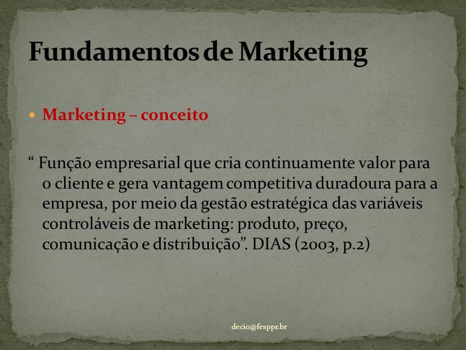 Marketing – conceito Função empresarial que cria continuamente valor para o cliente e gera vantagem competitiva duradoura para a empresa, por meio da
