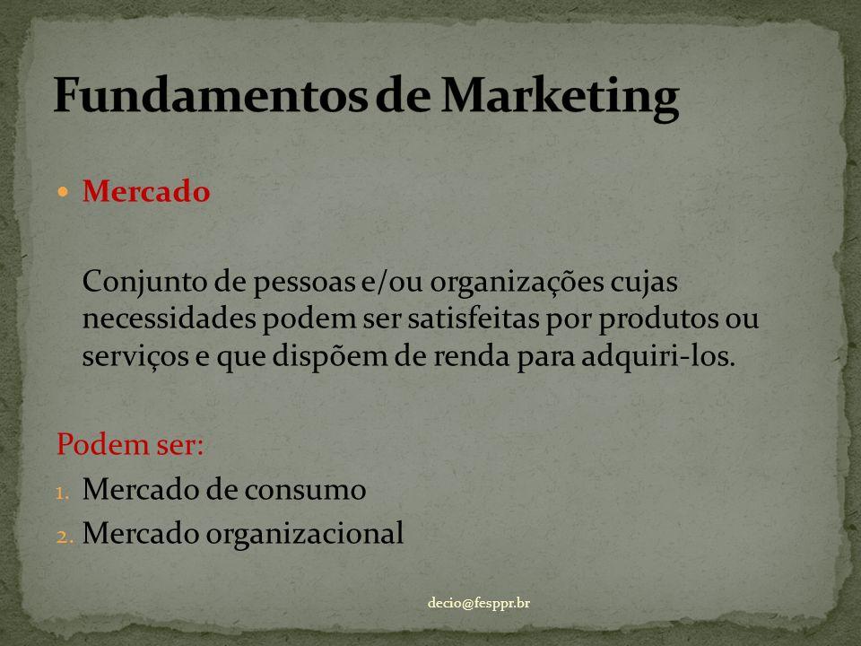 Mercado Conjunto de pessoas e/ou organizações cujas necessidades podem ser satisfeitas por produtos ou serviços e que dispõem de renda para adquiri-lo