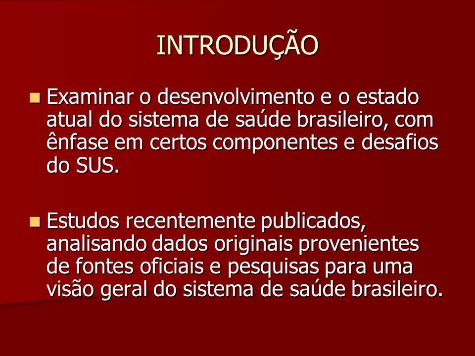 INTRODUÇÃO Examinar o desenvolvimento e o estado atual do sistema de saúde brasileiro, com ênfase em certos componentes e desafios do SUS. Examinar o