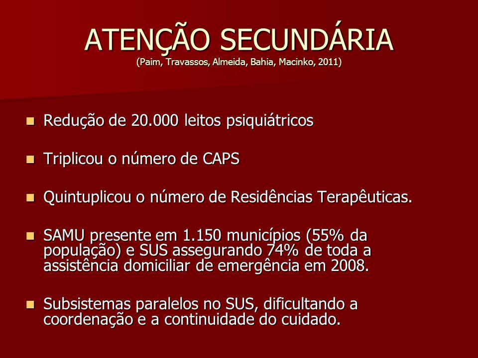 ATENÇÃO SECUNDÁRIA (Paim, Travassos, Almeida, Bahia, Macinko, 2011) Redução de 20.000 leitos psiquiátricos Redução de 20.000 leitos psiquiátricos Trip