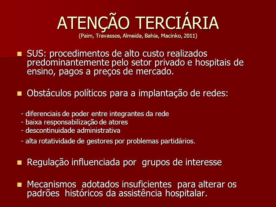ATENÇÃO TERCIÁRIA (Paim, Travassos, Almeida, Bahia, Macinko, 2011) SUS: procedimentos de alto custo realizados predominantemente pelo setor privado e