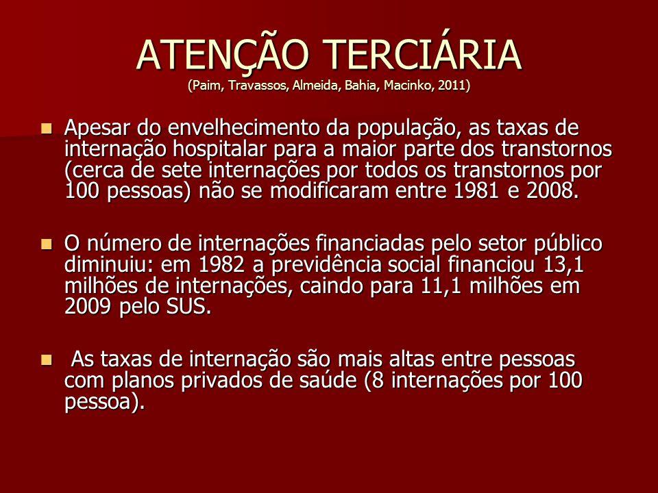 ATENÇÃO TERCIÁRIA (Paim, Travassos, Almeida, Bahia, Macinko, 2011) Apesar do envelhecimento da população, as taxas de internação hospitalar para a mai