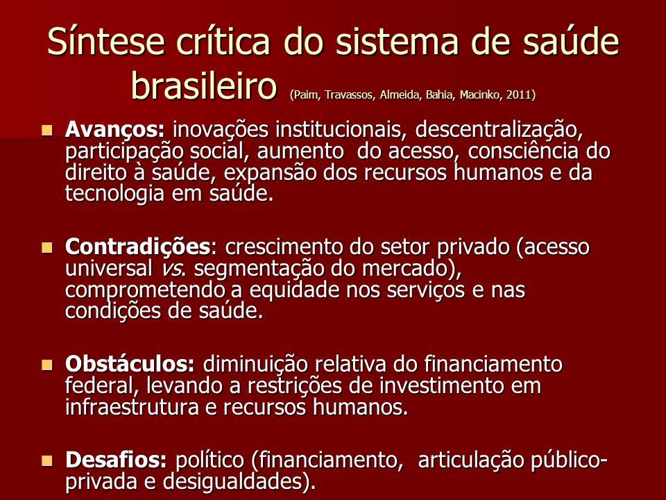 Síntese crítica do sistema de saúde brasileiro (Paim, Travassos, Almeida, Bahia, Macinko, 2011) Avanços: inovações institucionais, descentralização, p