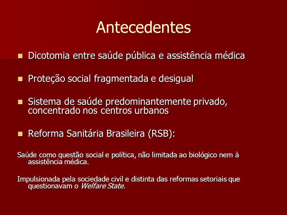 Antecedentes Dicotomia entre saúde pública e assistência médica Dicotomia entre saúde pública e assistência médica Proteção social fragmentada e desig