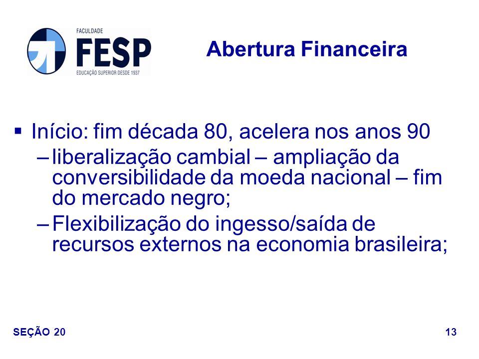 Início: fim década 80, acelera nos anos 90 –liberalização cambial – ampliação da conversibilidade da moeda nacional – fim do mercado negro; –Flexibili