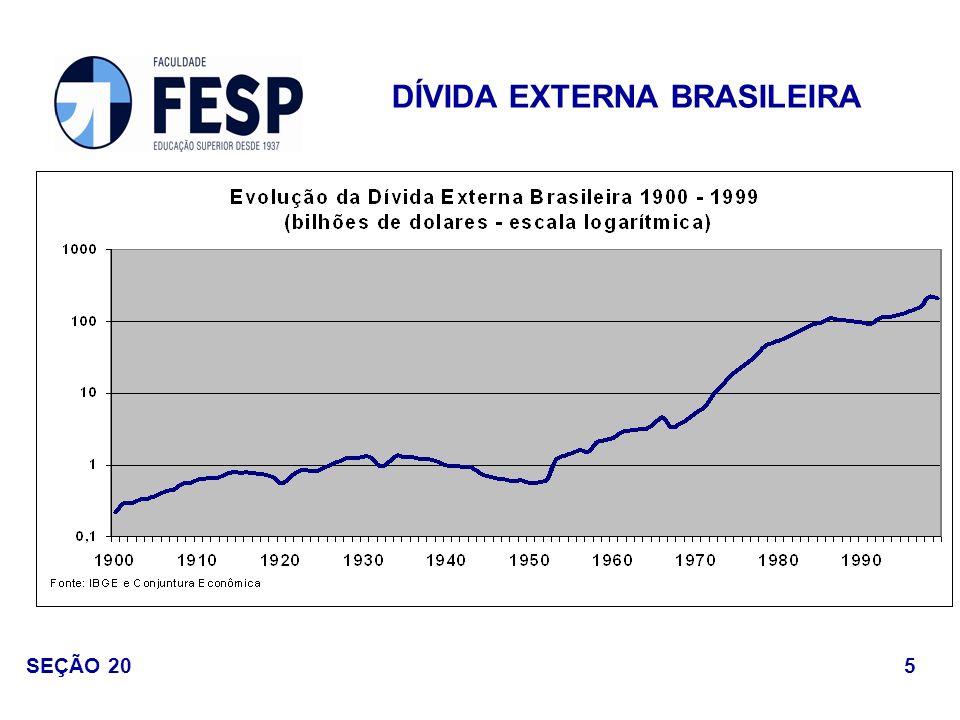O processo recente de endividamento externo brasileiro inicia-se principalmente em 1968, Justificativa para o endividamento era a necessidade de poupança externa para viabilizar as altas taxas de crescimento do milagre, Cenário internacional: liquidez e euromercado, Endividamento externo no período militar 6 SEÇÃO 20