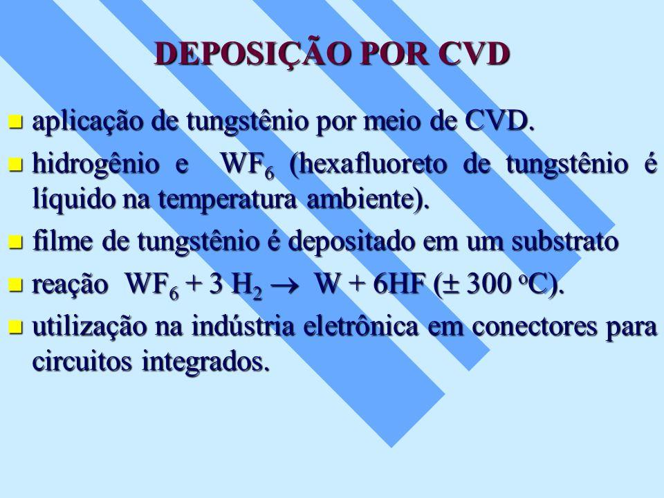 DEPOSIÇÃO POR CVD aplicação de tungstênio por meio de CVD. aplicação de tungstênio por meio de CVD. hidrogênio e WF 6 (hexafluoreto de tungstênio é lí