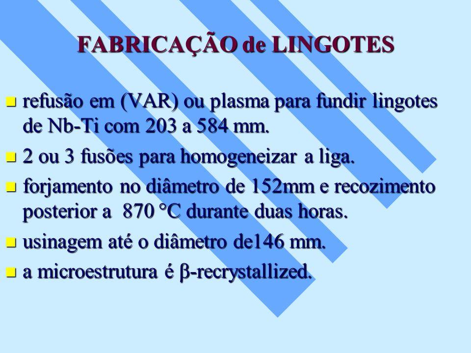 FABRICAÇÃO de LINGOTES refusão em (VAR) ou plasma para fundir lingotes de Nb-Ti com 203 a 584 mm. refusão em (VAR) ou plasma para fundir lingotes de N