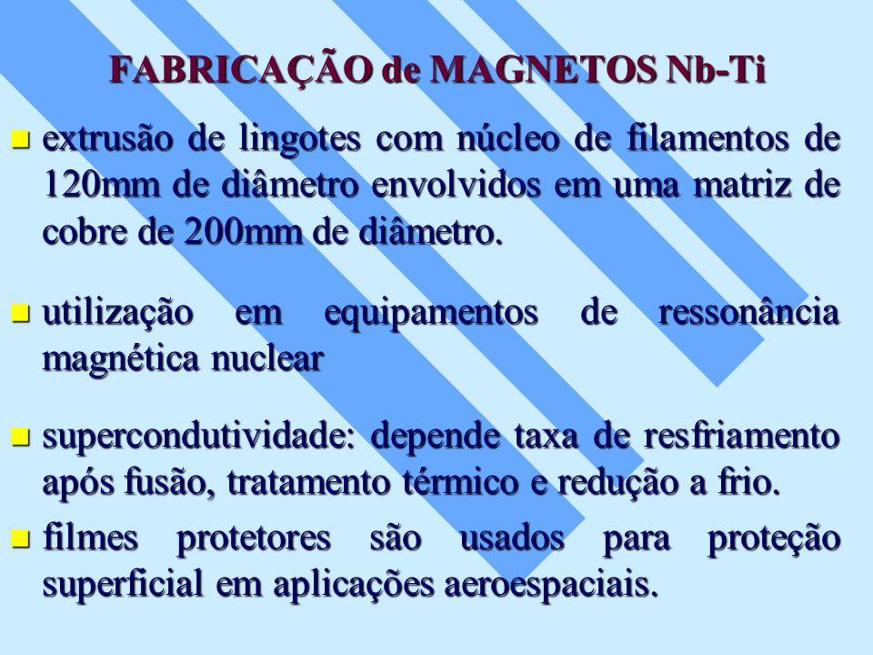 FABRICAÇÃO de MAGNETOS Nb-Ti extrusão de lingotes com núcleo de filamentos de 120mm de diâmetro envolvidos em uma matriz de cobre de 200mm de diâmetro