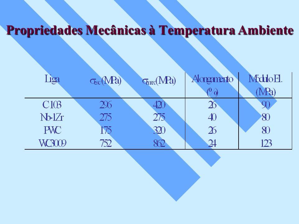 Propriedades Mecânicas à Temperatura Ambiente
