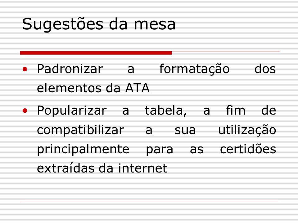 Sugestões da mesa Padronizar a formatação dos elementos da ATA Popularizar a tabela, a fim de compatibilizar a sua utilização principalmente para as certidões extraídas da internet