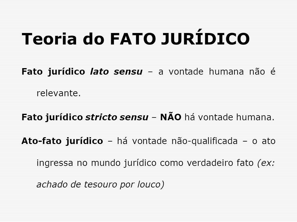 Teoria do FATO JURÍDICO Fato jurídico lato sensu – a vontade humana não é relevante.