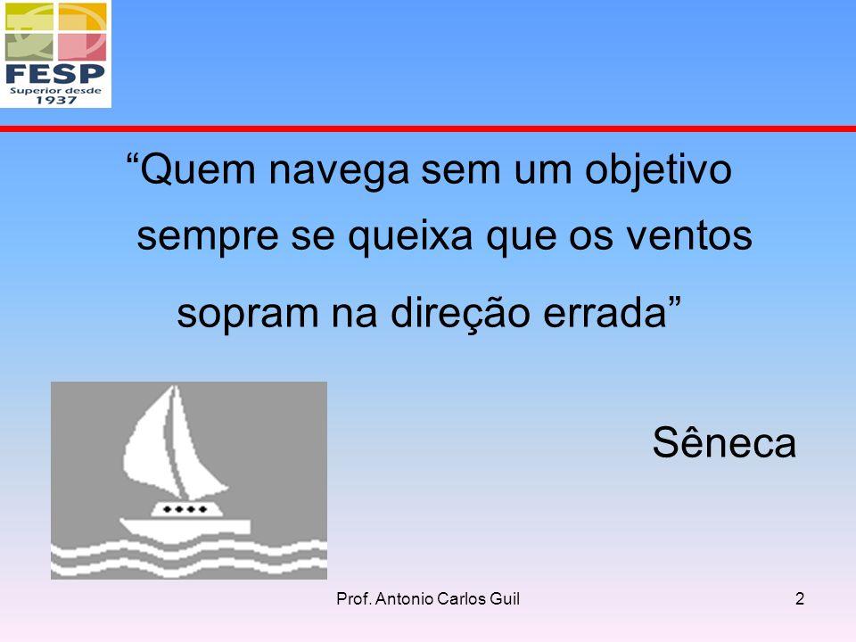 Quem navega sem um objetivo sempre se queixa que os ventos sopram na direção errada Sêneca 2Prof. Antonio Carlos Guil