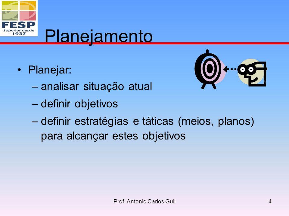 Planejamento Planejar: –analisar situação atual –definir objetivos –definir estratégias e táticas (meios, planos) para alcançar estes objetivos 4Prof.