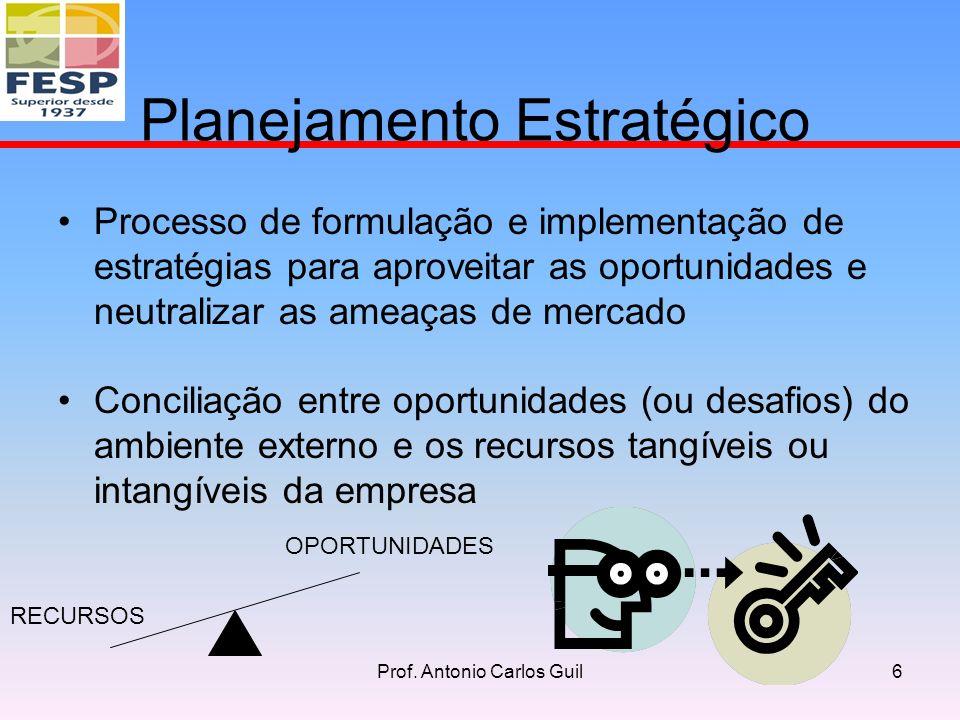 Planejamento Estratégico Processo de formulação e implementação de estratégias para aproveitar as oportunidades e neutralizar as ameaças de mercado Conciliação entre oportunidades (ou desafios) do ambiente externo e os recursos tangíveis ou intangíveis da empresa RECURSOS OPORTUNIDADES 6Prof.