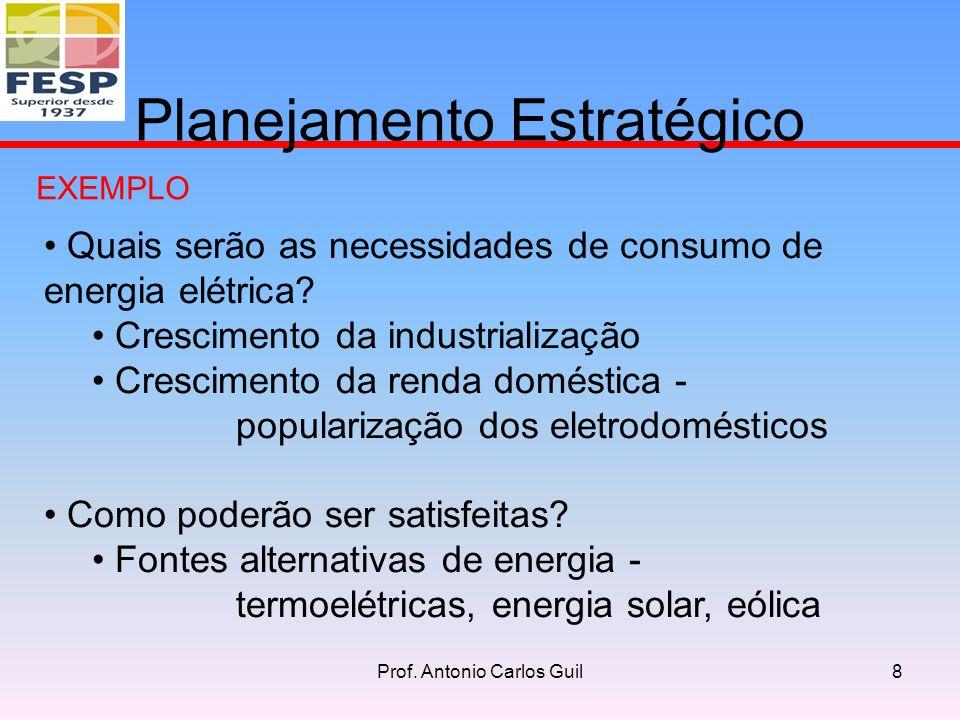 Planejamento Estratégico Quais serão as necessidades de consumo de energia elétrica.