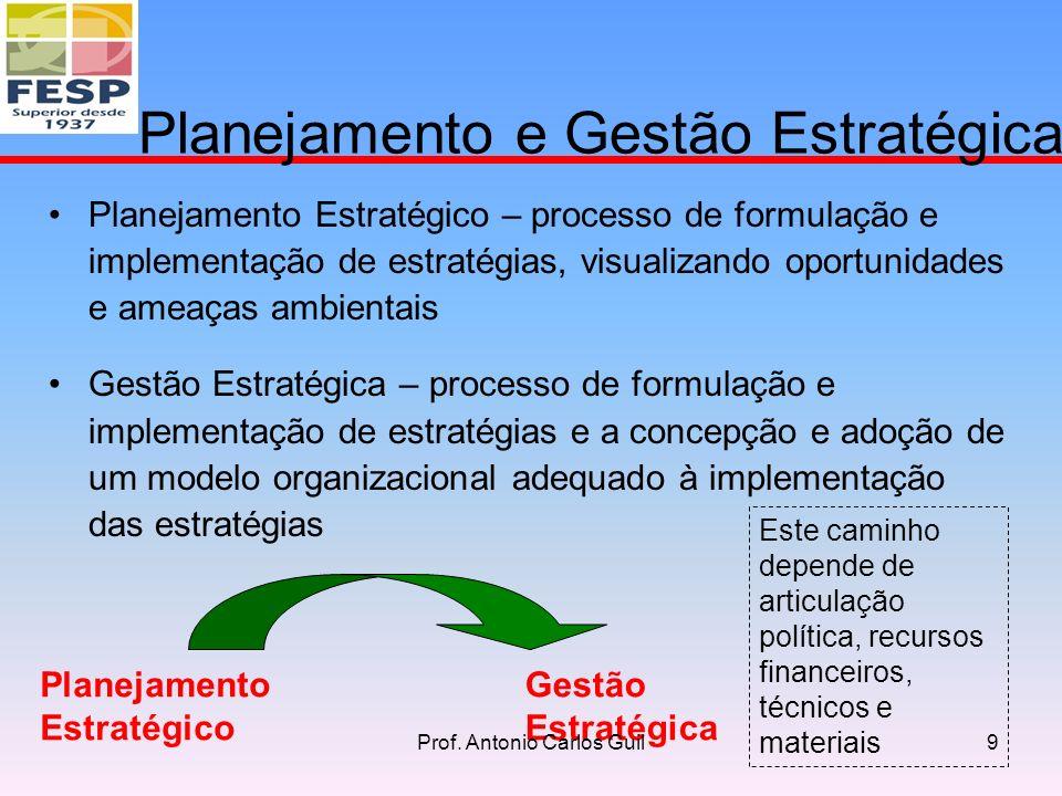 Planejamento e Gestão Estratégica Planejamento Estratégico – processo de formulação e implementação de estratégias, visualizando oportunidades e ameaças ambientais Gestão Estratégica – processo de formulação e implementação de estratégias e a concepção e adoção de um modelo organizacional adequado à implementação das estratégias Planejamento Estratégico Gestão Estratégica Este caminho depende de articulação política, recursos financeiros, técnicos e materiais 9Prof.