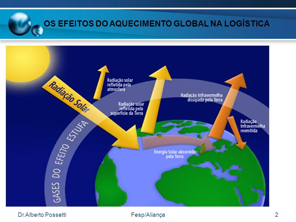 Dr.Alberto PossettiFesp/Aliança2 OS EFEITOS DO AQUECIMENTO GLOBAL NA LOGÍSTICA