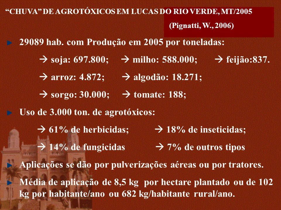 CHUVA DE AGROTÓXICOS EM LUCAS DO RIO VERDE, MT/2005 (Pignatti, W., 2006) 29089 hab. com Produção em 2005 por toneladas: soja: 697.800; milho: 588.000;