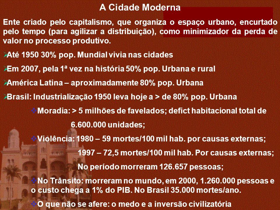 A Cidade Moderna Ente criado pelo capitalismo, que organiza o espaço urbano, encurtado pelo tempo (para agilizar a distribuição), como minimizador da perda de valor no processo produtivo.