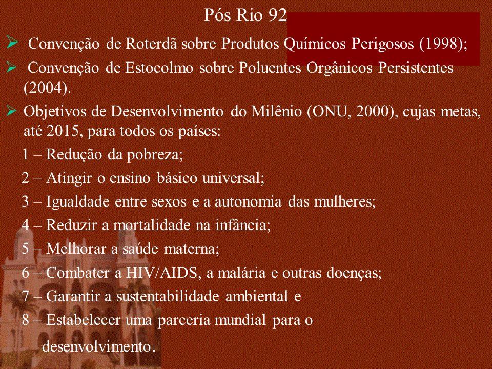 Pós Rio 92 Convenção de Roterdã sobre Produtos Químicos Perigosos (1998); Convenção de Estocolmo sobre Poluentes Orgânicos Persistentes (2004). Objeti