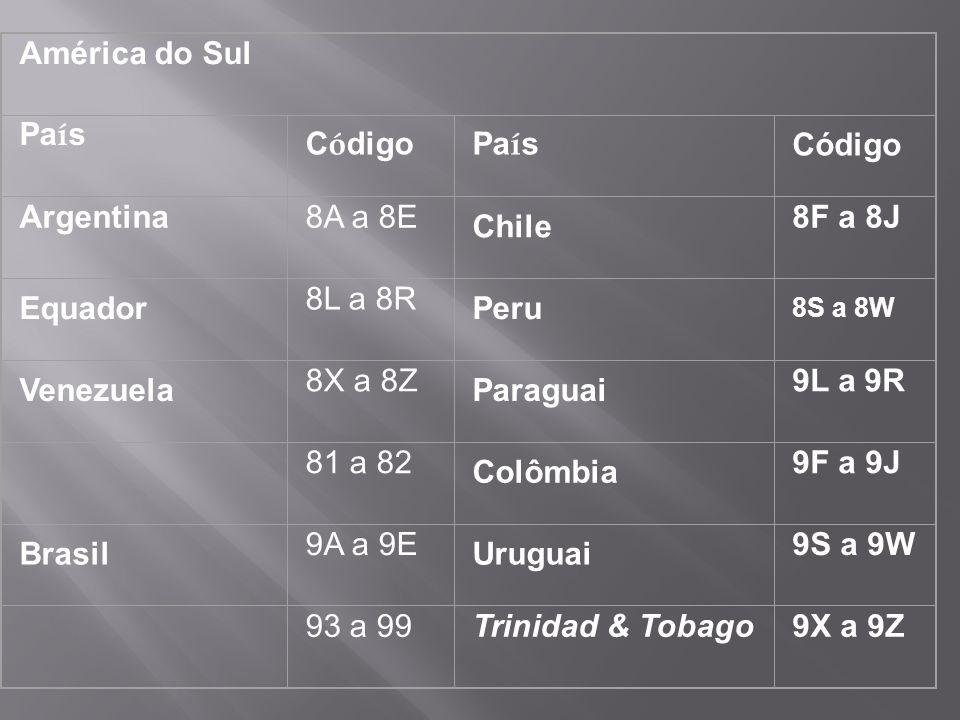 América do Sul Pa í s C ó digoPa í s Código Argentina8A a 8E Chile 8F a 8J Equador 8L a 8R Peru 8S a 8W Venezuela 8X a 8Z Paraguai 9L a 9R 81 a 82 Col