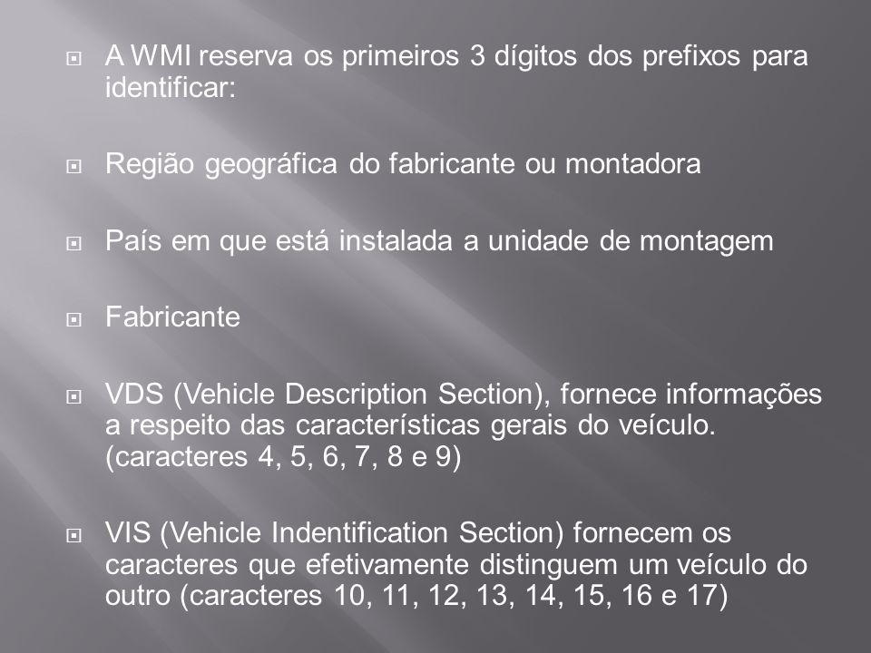 A WMI reserva os primeiros 3 dígitos dos prefixos para identificar: Região geográfica do fabricante ou montadora País em que está instalada a unidade