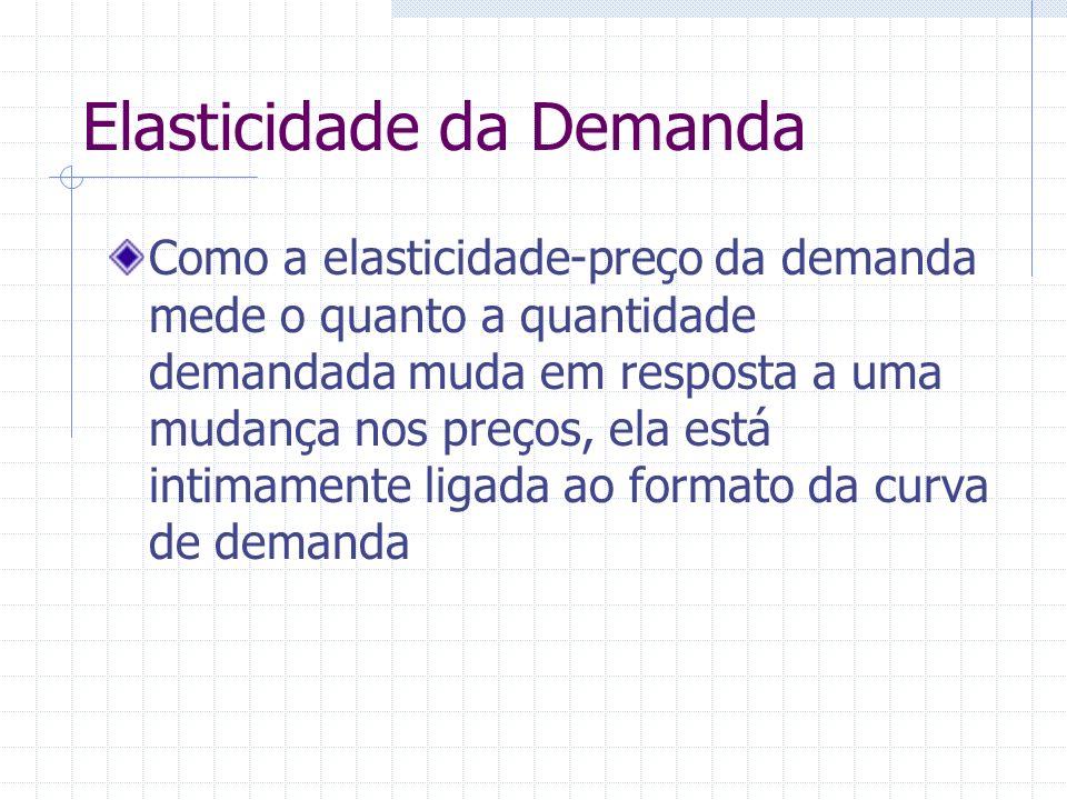 Elasticidade da Demanda Como a elasticidade-preço da demanda mede o quanto a quantidade demandada muda em resposta a uma mudança nos preços, ela está
