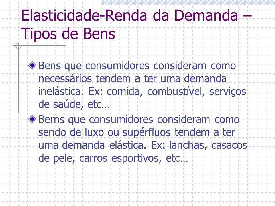 Elasticidade-Renda da Demanda – Tipos de Bens Bens que consumidores consideram como necessários tendem a ter uma demanda inelástica. Ex: comida, combu