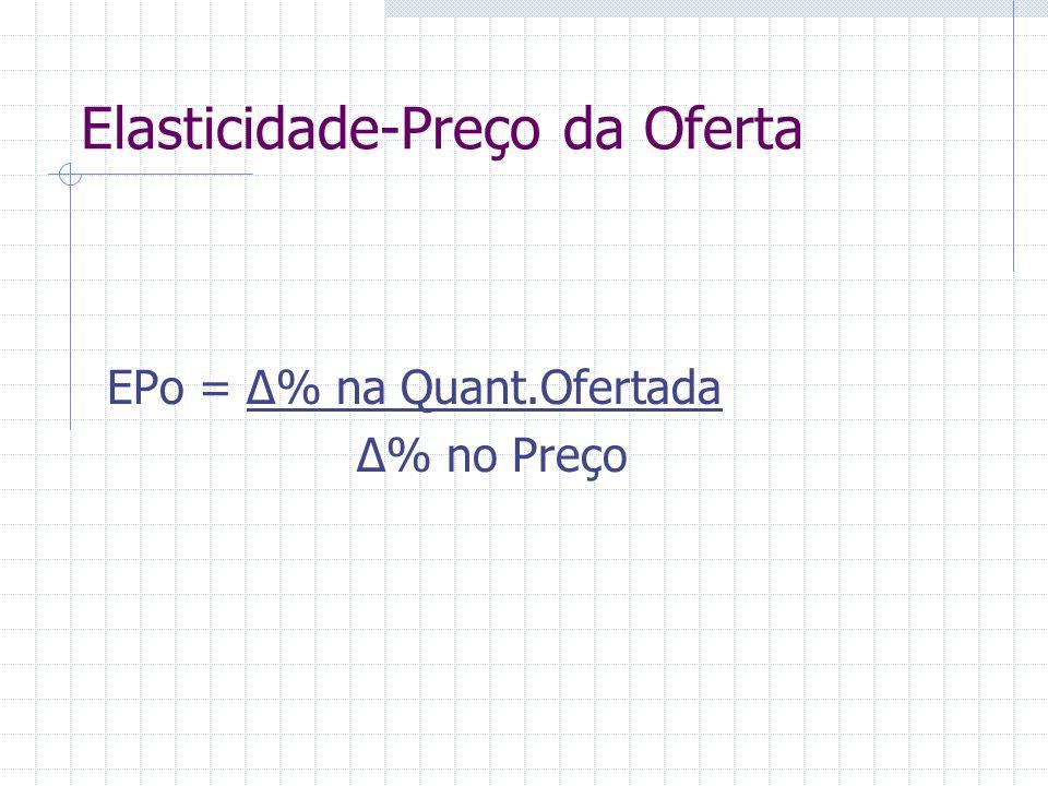 Elasticidade-Preço da Oferta EPo = % na Quant.Ofertada % no Preço