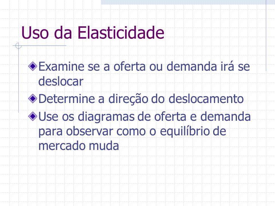 Uso da Elasticidade Examine se a oferta ou demanda irá se deslocar Determine a direção do deslocamento Use os diagramas de oferta e demanda para obser