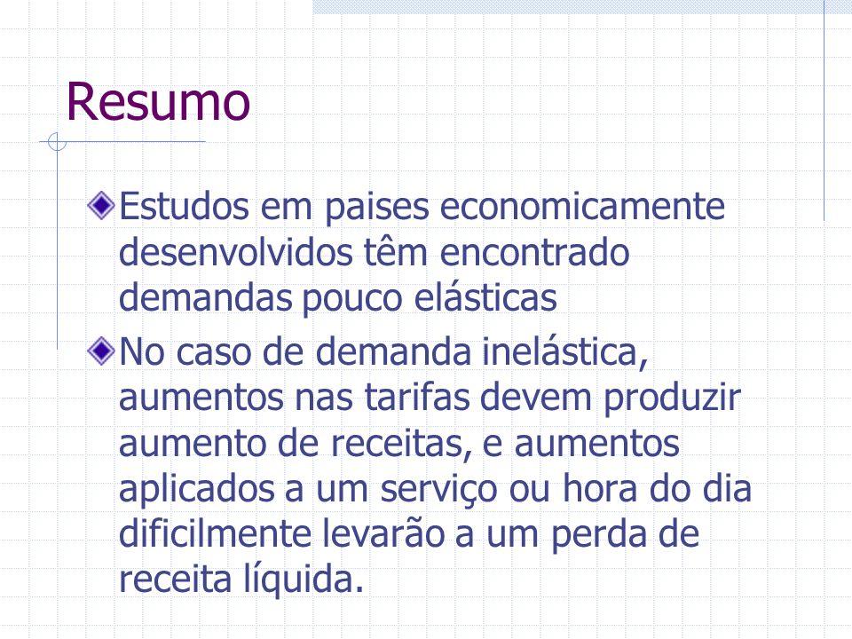 Resumo Estudos em paises economicamente desenvolvidos têm encontrado demandas pouco elásticas No caso de demanda inelástica, aumentos nas tarifas deve