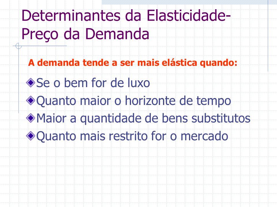 Determinantes da Elasticidade- Preço da Demanda Se o bem for de luxo Quanto maior o horizonte de tempo Maior a quantidade de bens substitutos Quanto m