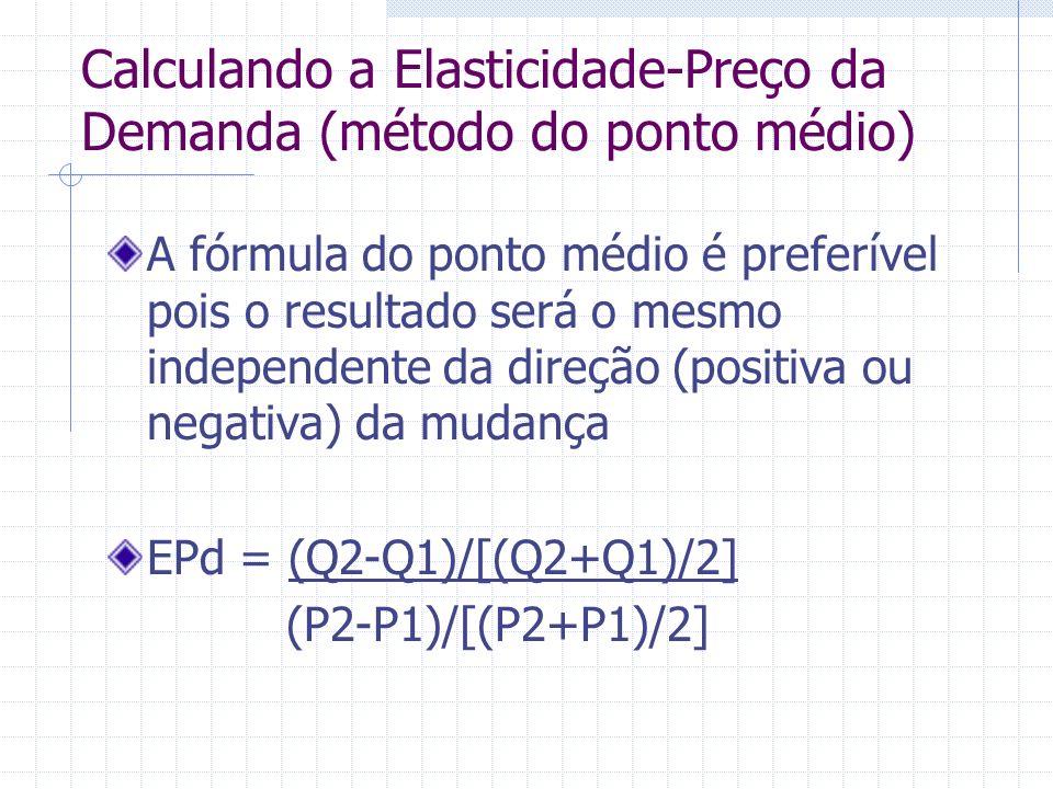 Calculando a Elasticidade-Preço da Demanda (método do ponto médio) A fórmula do ponto médio é preferível pois o resultado será o mesmo independente da