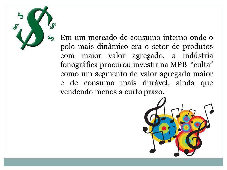 Em um mercado de consumo interno onde o polo mais dinâmico era o setor de produtos com maior valor agregado, a indústria fonográfica procurou investir