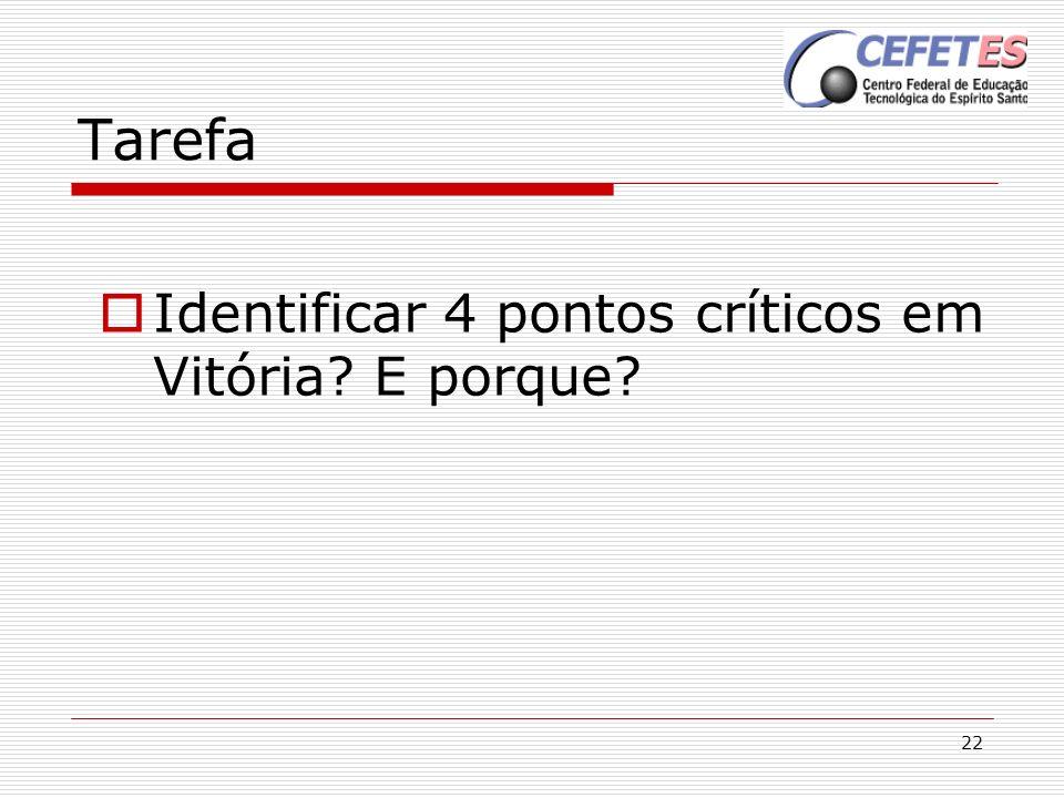 22 Tarefa Identificar 4 pontos críticos em Vitória? E porque?