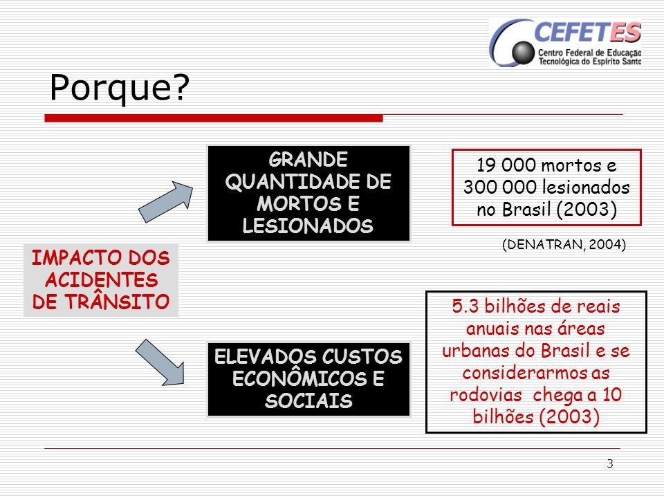 3 Porque? IMPACTO DOS ACIDENTES DE TRÂNSITO GRANDE QUANTIDADE DE MORTOS E LESIONADOS 19 000 mortos e 300 000 lesionados no Brasil (2003) (DENATRAN, 20