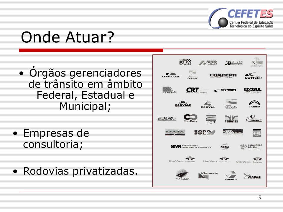 9 Onde Atuar? Órgãos gerenciadores de trânsito em âmbito Federal, Estadual e Municipal; Empresas de consultoria; Rodovias privatizadas.