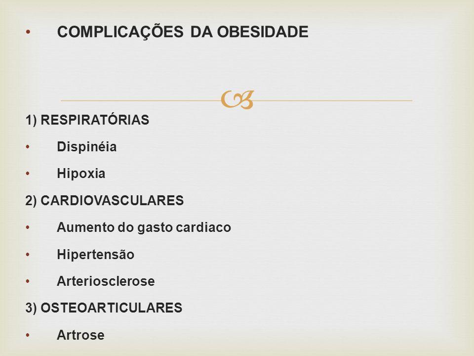 COMPLICAÇÕES DA OBESIDADE 1) RESPIRATÓRIAS Dispinéia Hipoxia 2) CARDIOVASCULARES Aumento do gasto cardiaco Hipertensão Arteriosclerose 3) OSTEOARTICUL